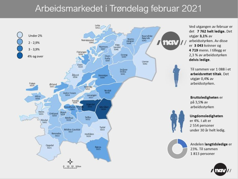 Infografikk over arbeidsmarkedet i Trøndelag i februar 2021