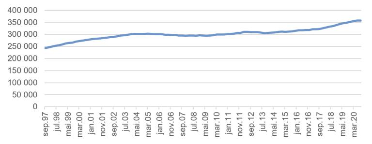 2020-3kv-antall_uføre.PNG