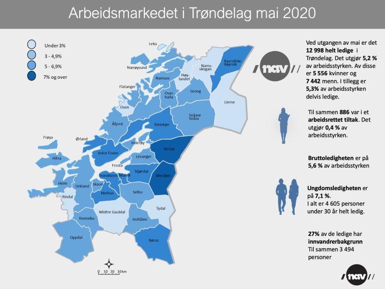 Arbeidsmarkedet i Trøndelag mai 2020