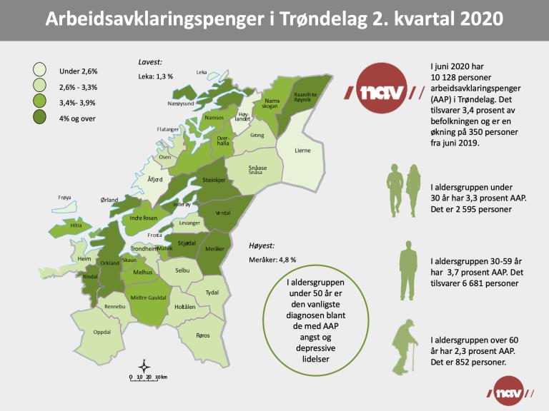 AAP Trøndelag 2. kvartal 2020