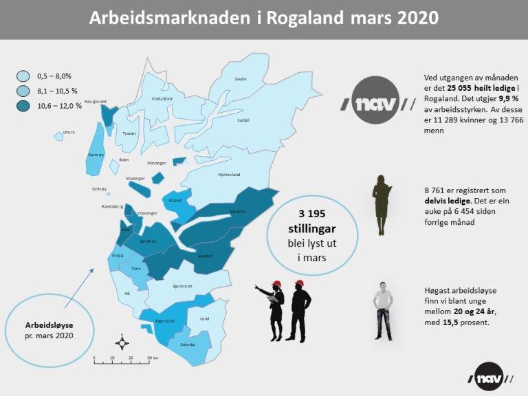 Infografikk mars 2020 arbeidsmarked