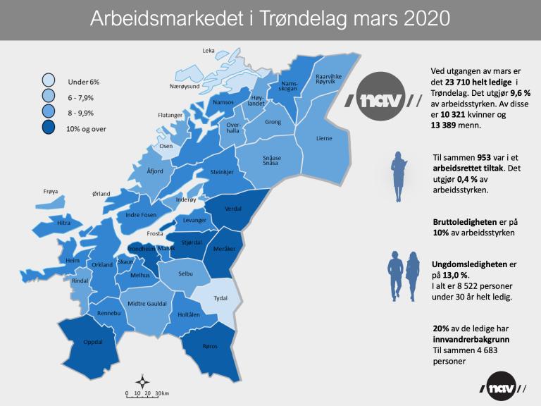 Infografikk arbeidsmarkedet 202003