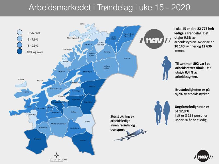 Infografikk arbeidsmarkedet uke 15 2020