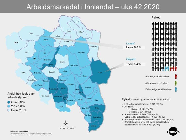 Infografikk Innlandet uke 42 2020