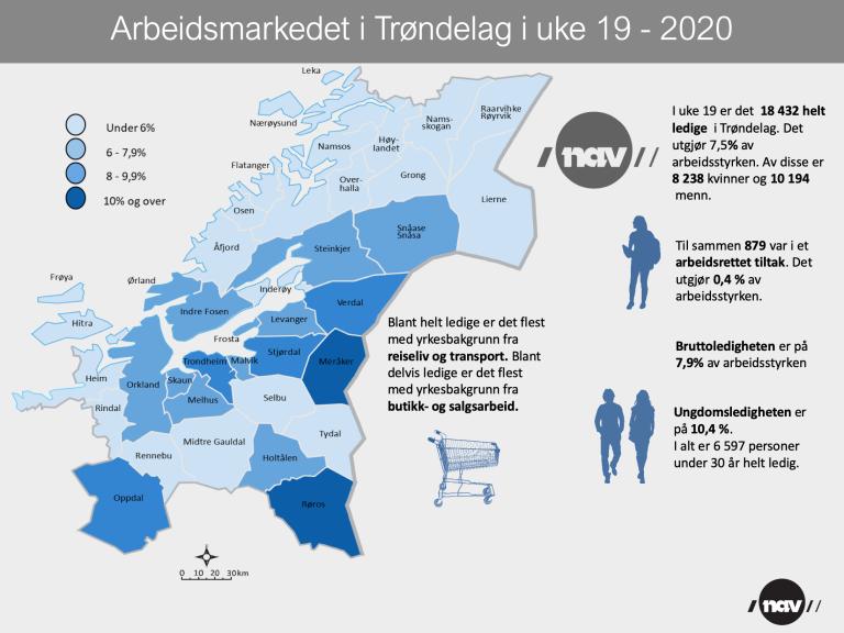 Infografikk arbeidsmarkedet uke 19 2020