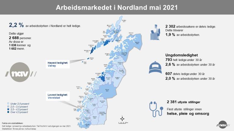 2. Infografikk 2021-05 Arbeidsmarkedet i Nordland (png).png
